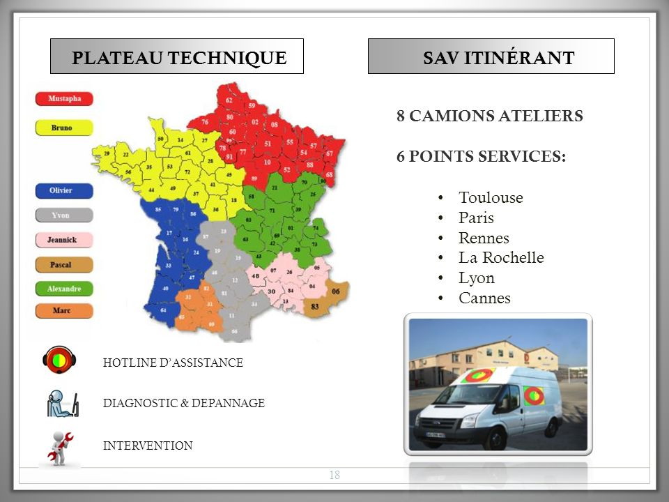 PLATEAU TECHNIQUE SAV ITINÉRANT 8 camions ateliers 6 points services: