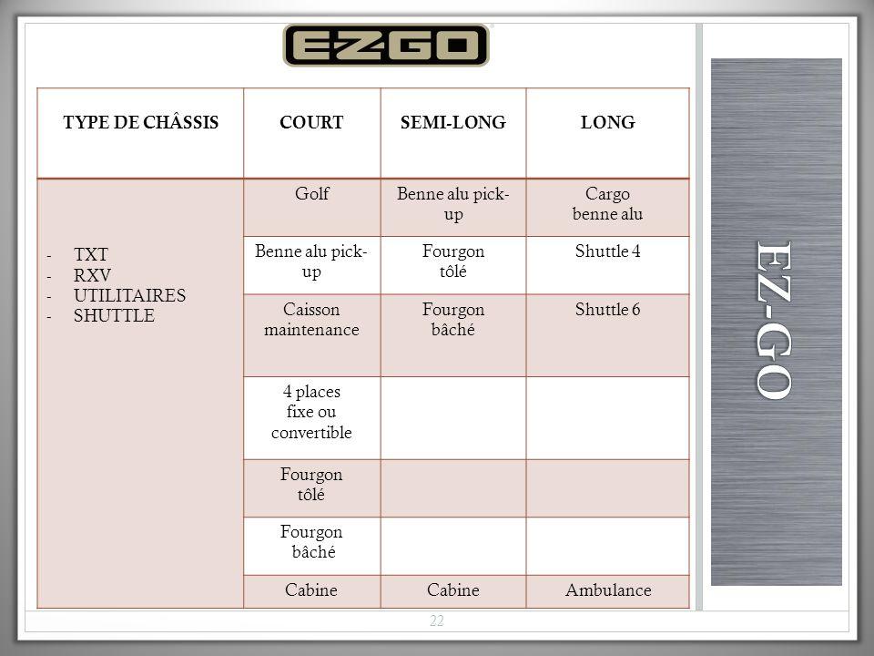 EZ-GO Type de châssis Court Semi-long Long TXT RXV UTILITAIRES SHUTTLE