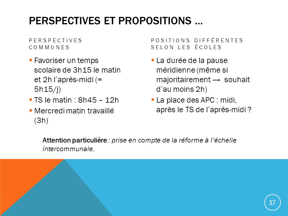 Perspectives et propositions …