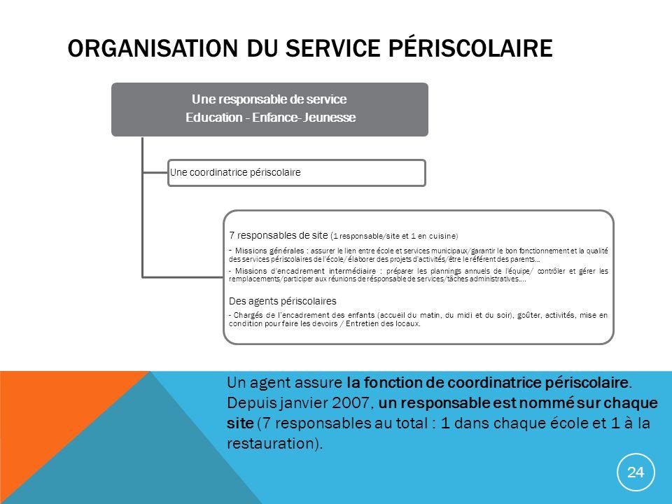 Organisation du service périscolaire