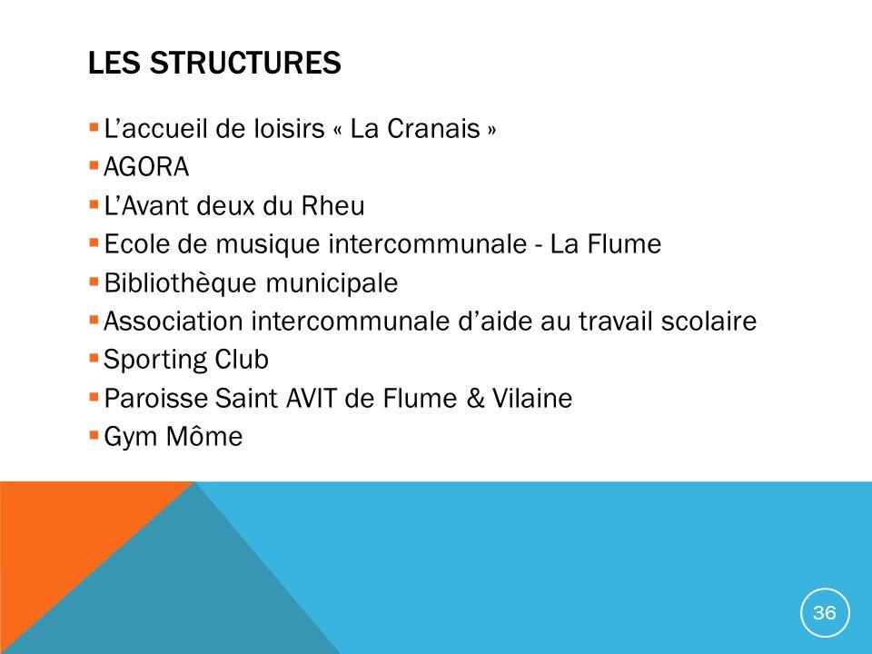 Les structures L'accueil de loisirs « La Cranais » AGORA