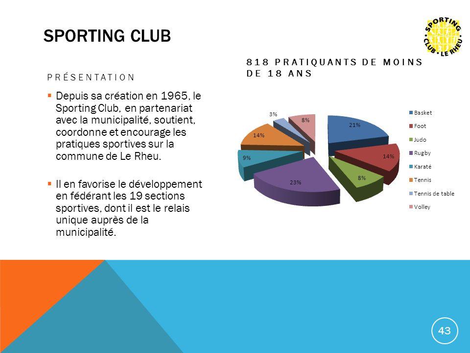 Sporting club 818 pratiquants de moins de 18 ans. présentation.