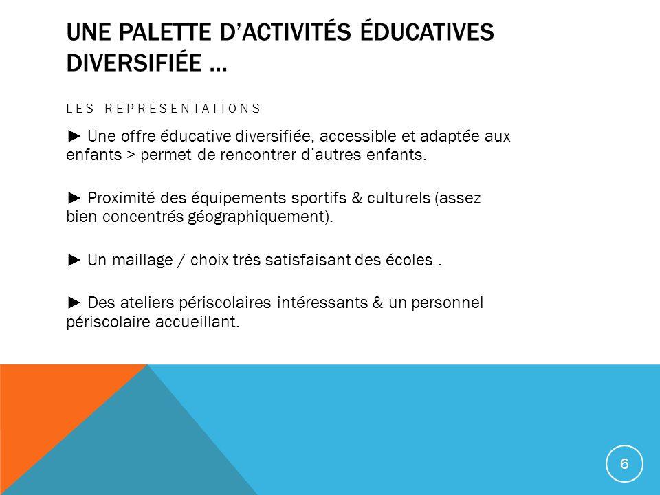 une palette d'activités éducatives diversifiée …