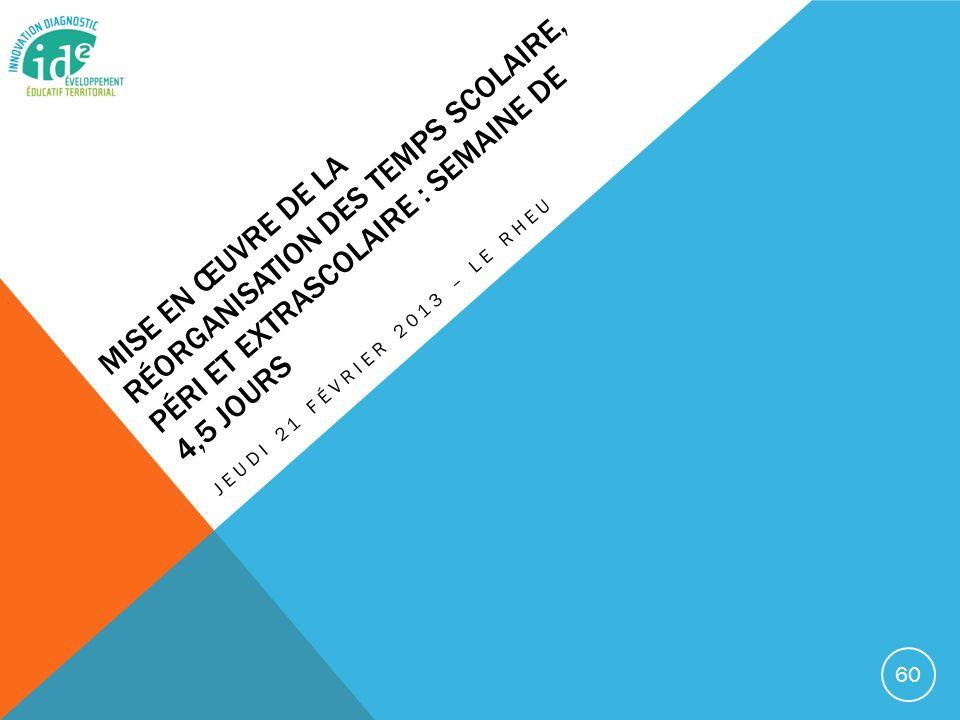 Mise en œuvre de la réorganisation des temps scolaire, péri et extrascolaire : semaine de 4,5 jours