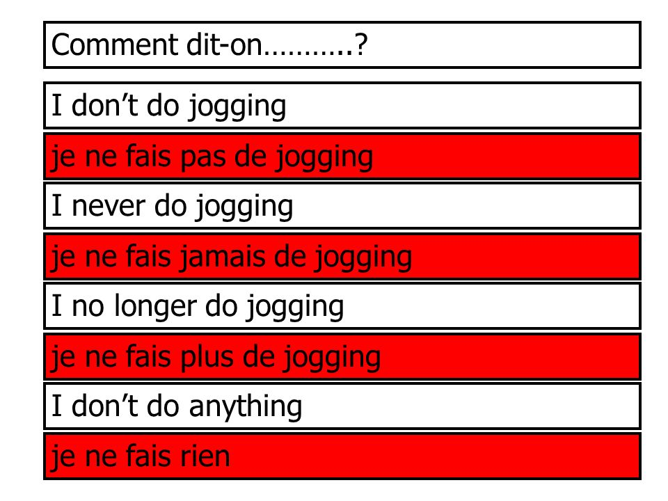 Comment dit-on……….. I don't do jogging. je ne fais pas de jogging. I never do jogging. je ne fais jamais de jogging.