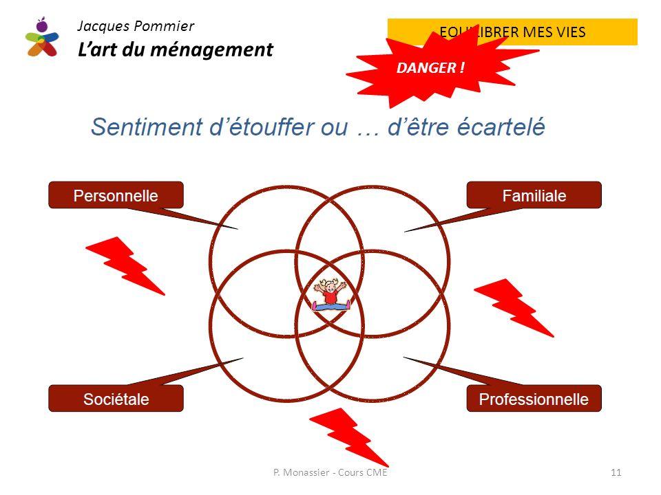 L'art du ménagement Jacques Pommier EQUILIBRER MES VIES DANGER !
