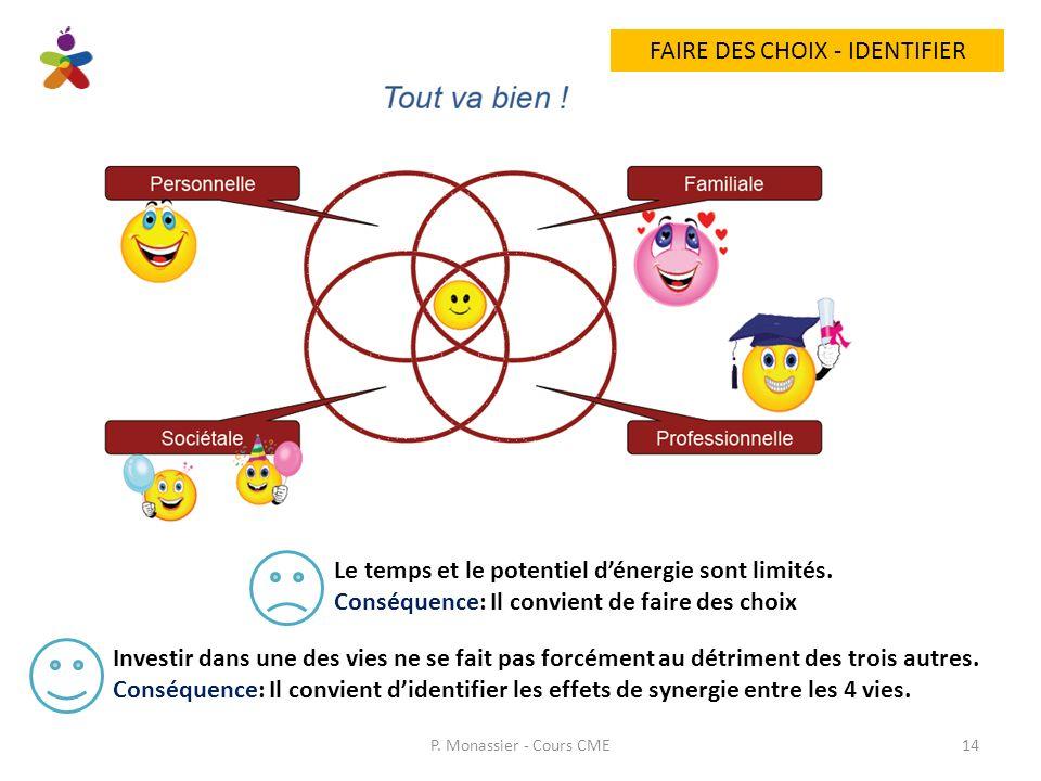 FAIRE DES CHOIX - IDENTIFIER