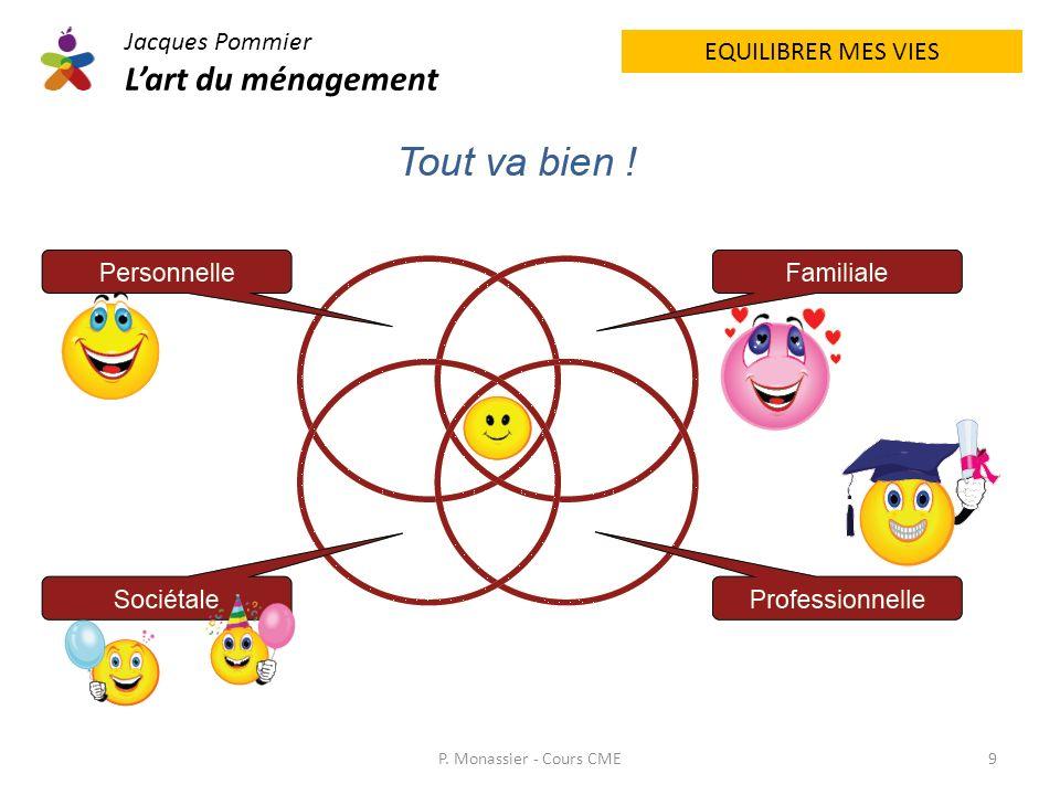 L'art du ménagement Jacques Pommier EQUILIBRER MES VIES