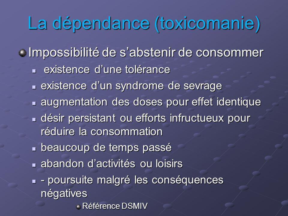 La dépendance (toxicomanie)