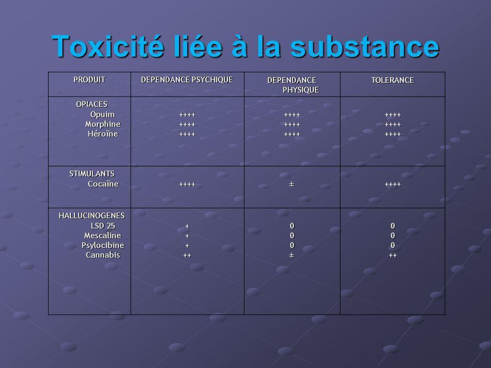 Toxicité liée à la substance