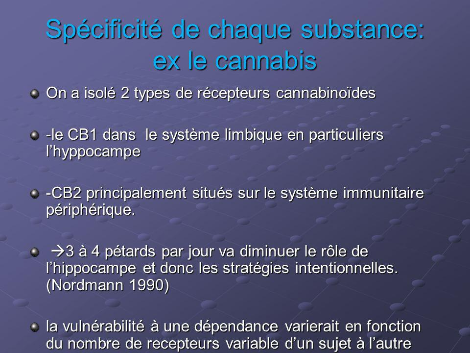 Spécificité de chaque substance: ex le cannabis