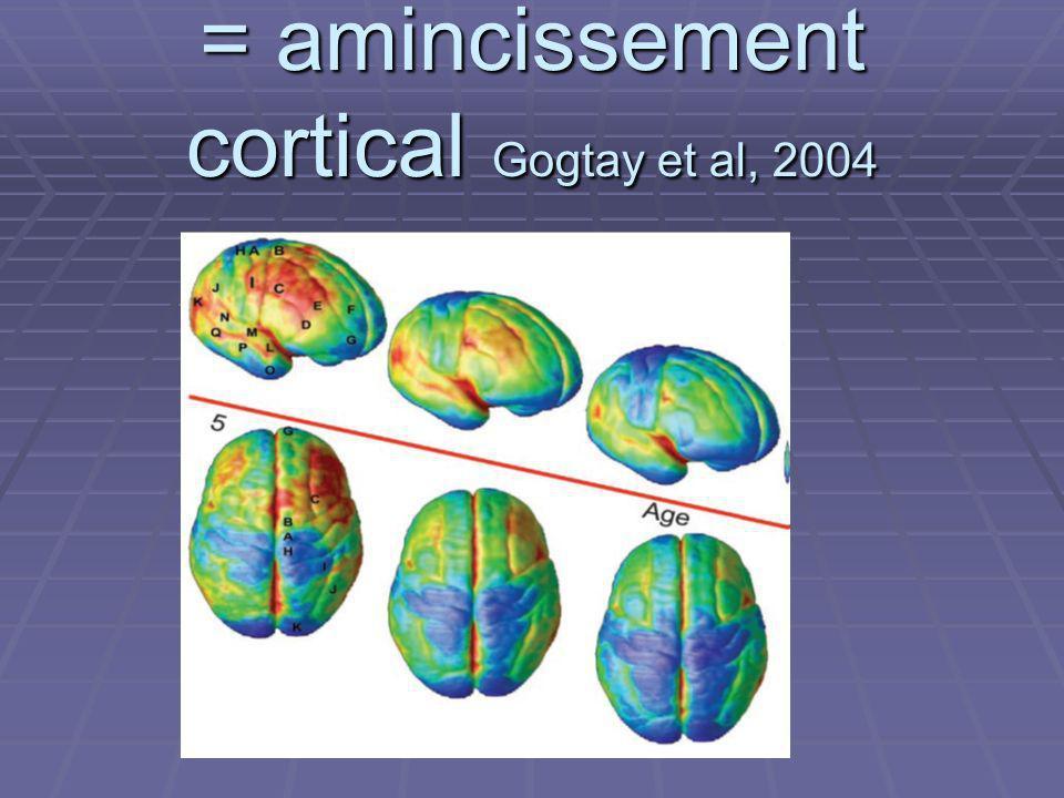 Maturation cérébrale = amincissement cortical Gogtay et al, 2004