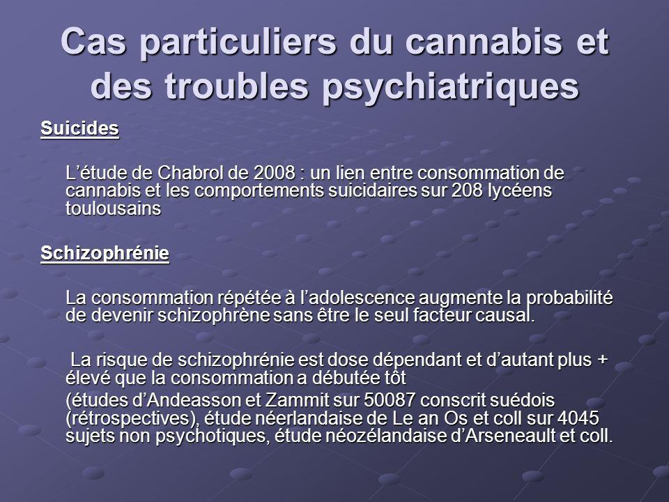 Cas particuliers du cannabis et des troubles psychiatriques