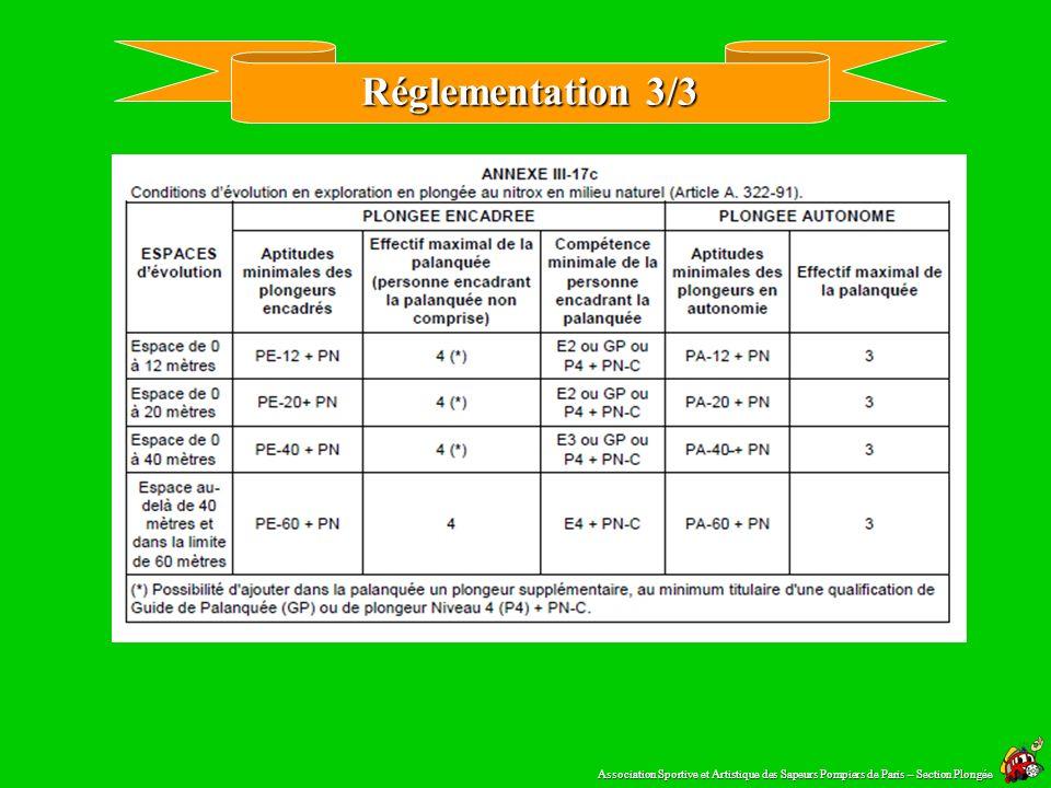 Réglementation 3/3 Association Sportive et Artistique des Sapeurs Pompiers de Paris – Section Plongée.