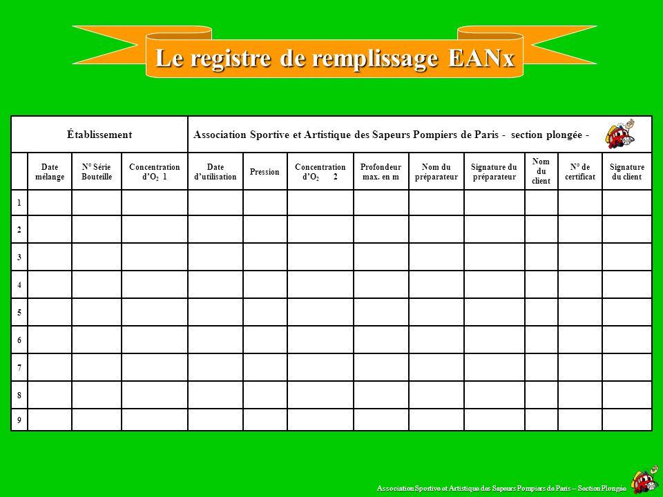 Le registre de remplissage EANx