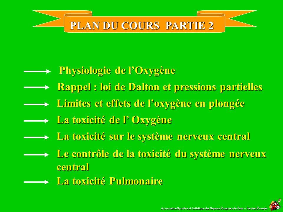 Physiologie de l'Oxygène