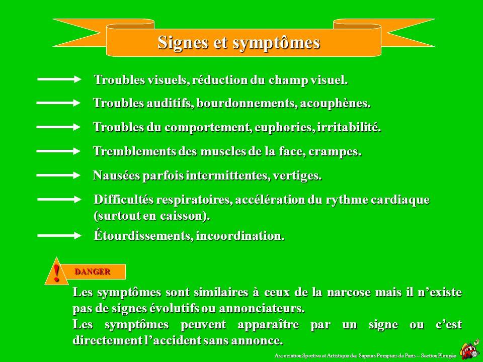 ! Signes et symptômes Troubles visuels, réduction du champ visuel.
