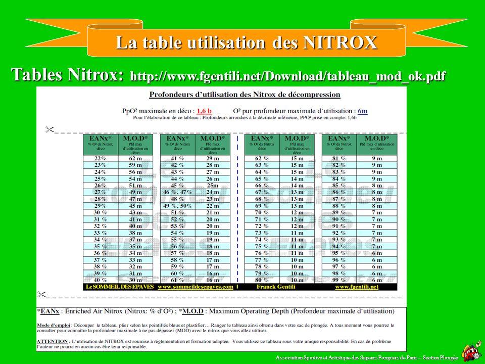 La table utilisation des NITROX