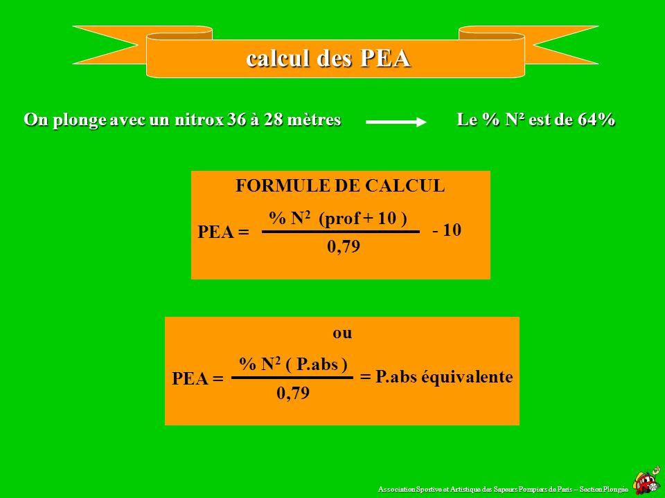 calcul des PEA On plonge avec un nitrox 36 à 28 mètres