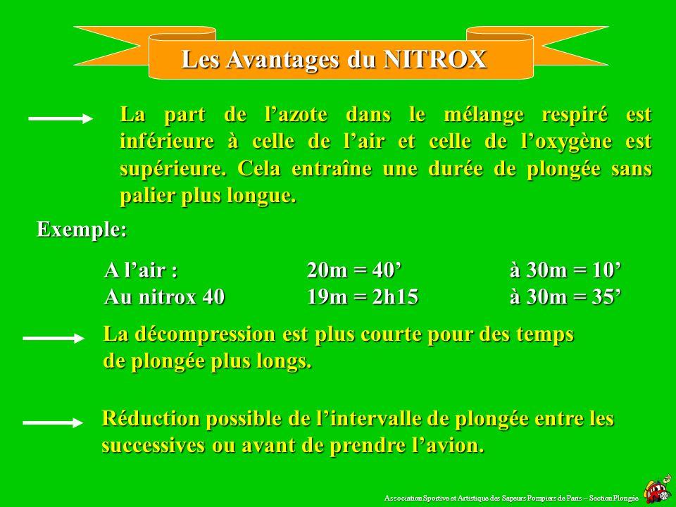 Les Avantages du NITROX