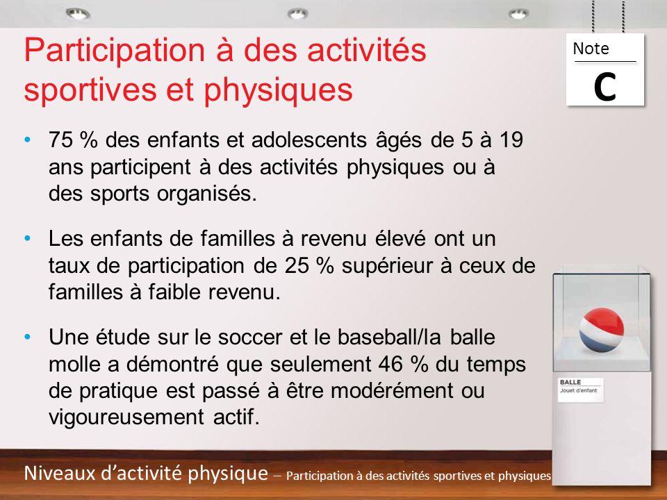 Participation à des activités sportives et physiques