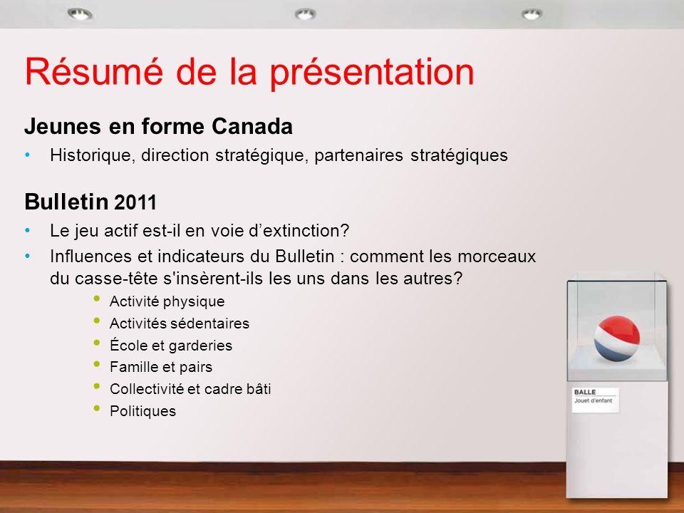 Résumé de la présentation