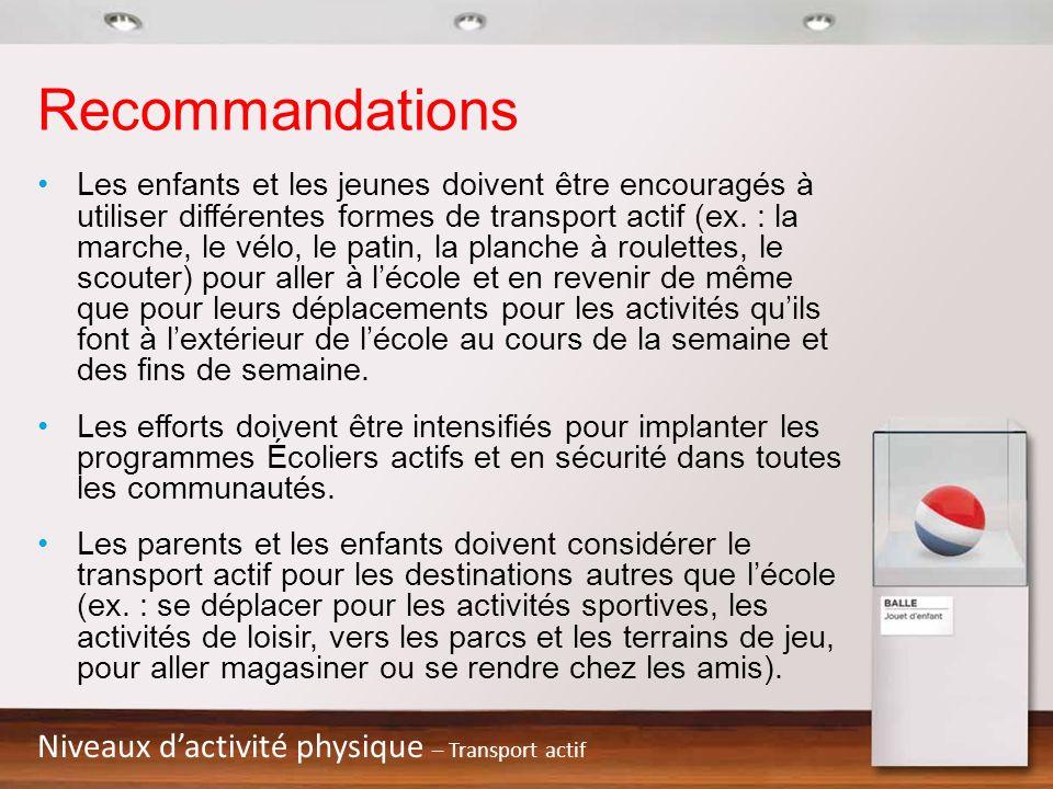 Recommandations Niveaux d'activité physique – Transport actif