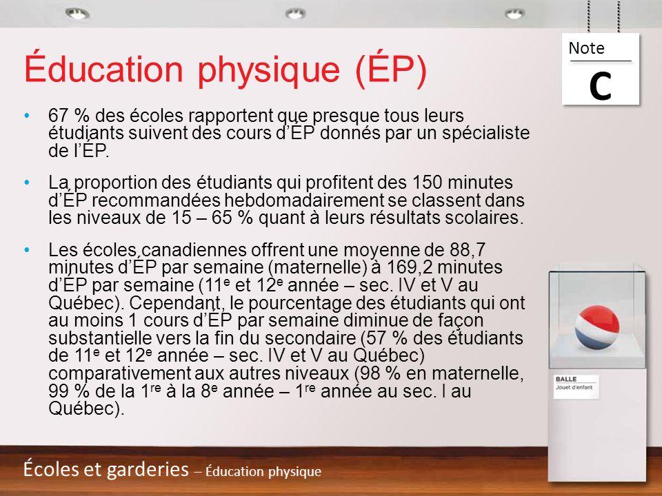 Éducation physique (ÉP)