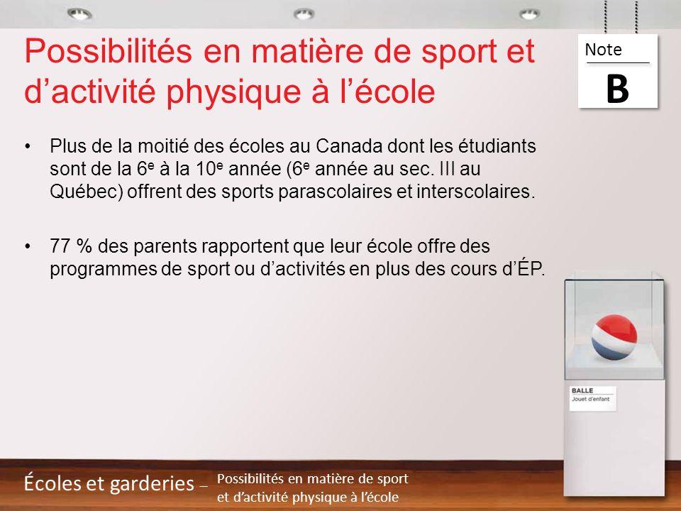 Possibilités en matière de sport et d'activité physique à l'école