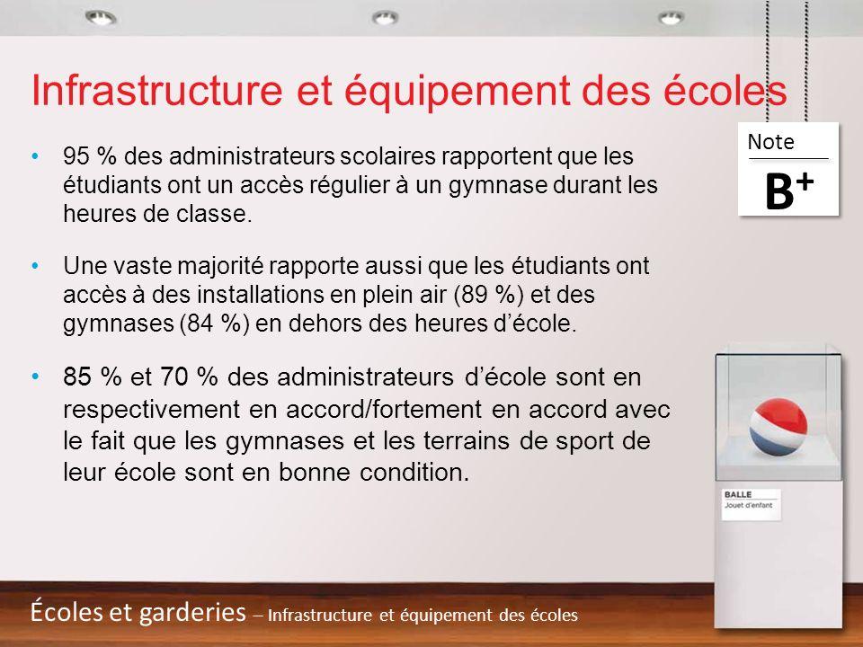 Infrastructure et équipement des écoles