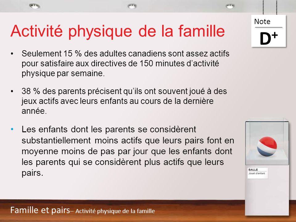 Activité physique de la famille