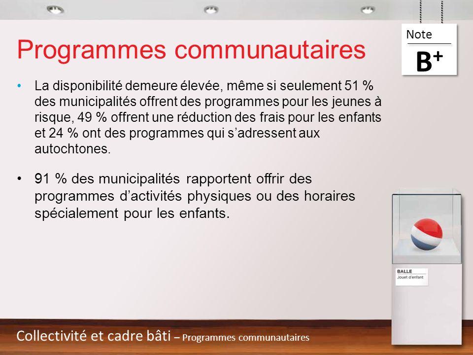 Programmes communautaires