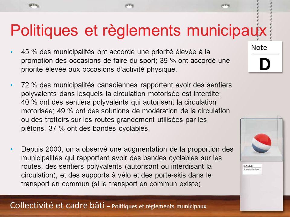 Politiques et règlements municipaux