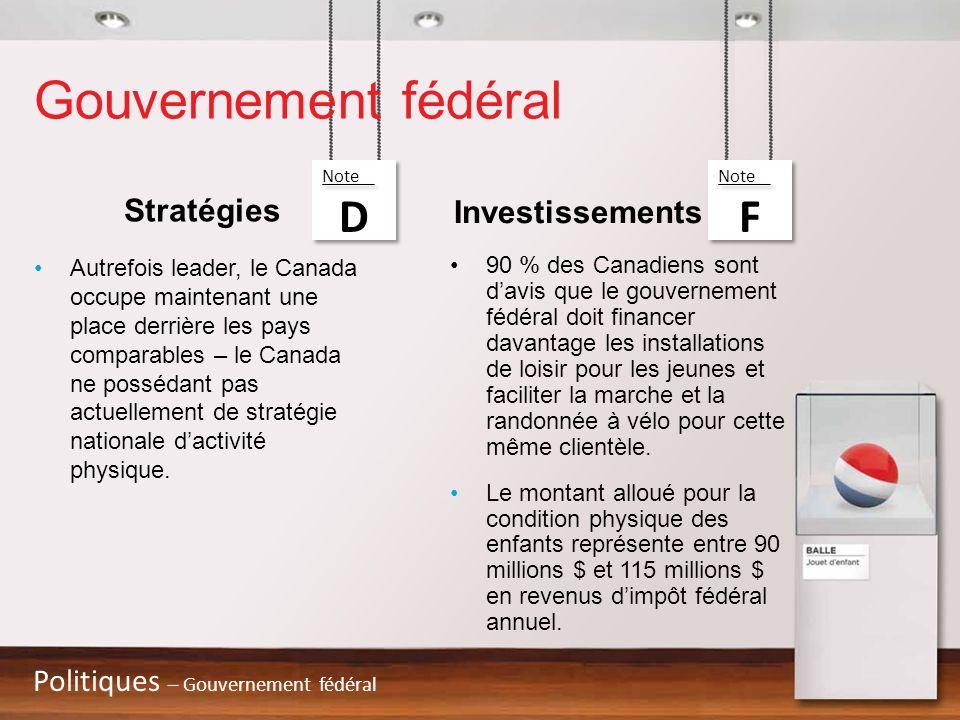 Gouvernement fédéral D F Stratégies Investissements