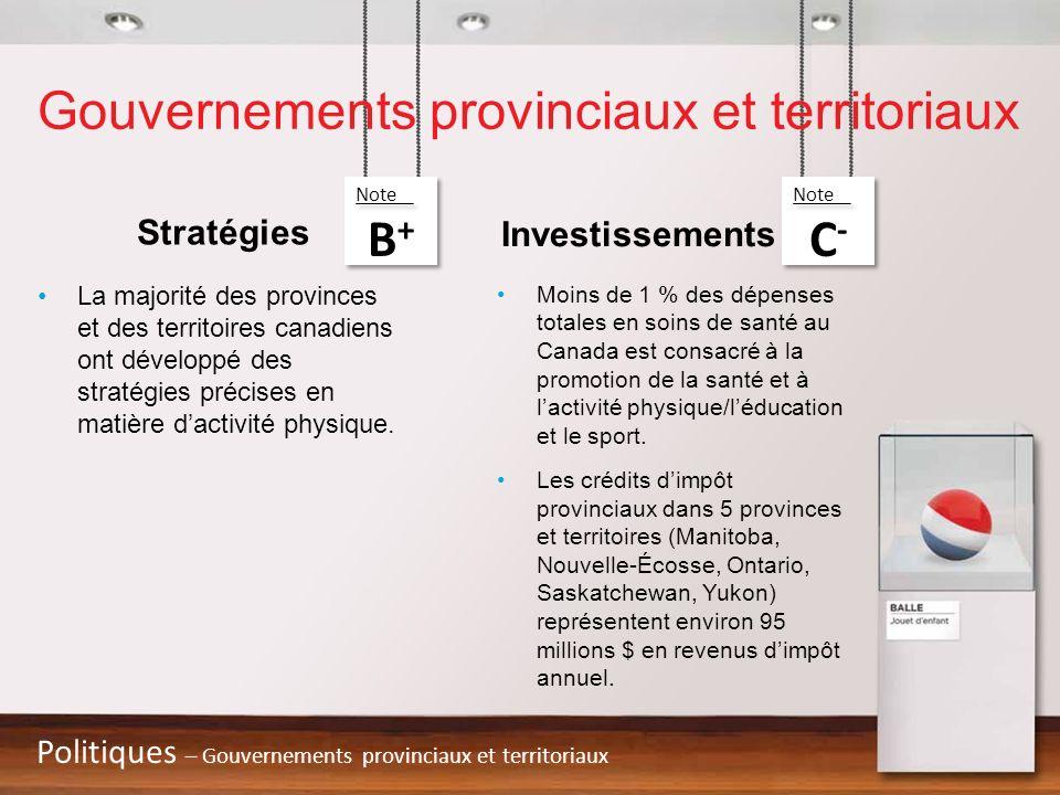 Gouvernements provinciaux et territoriaux