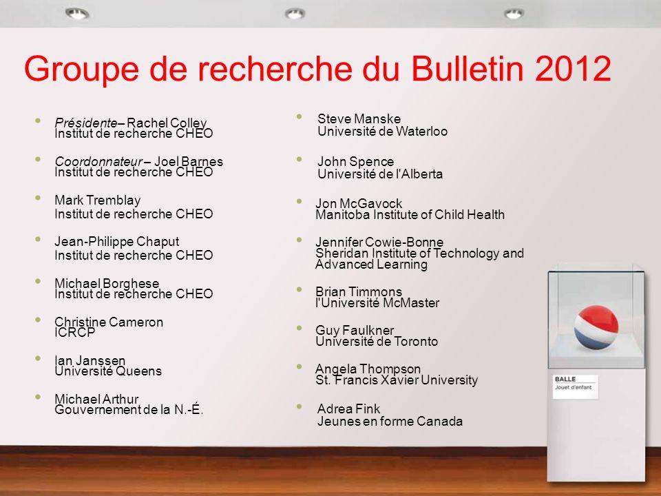 Groupe de recherche du Bulletin 2012