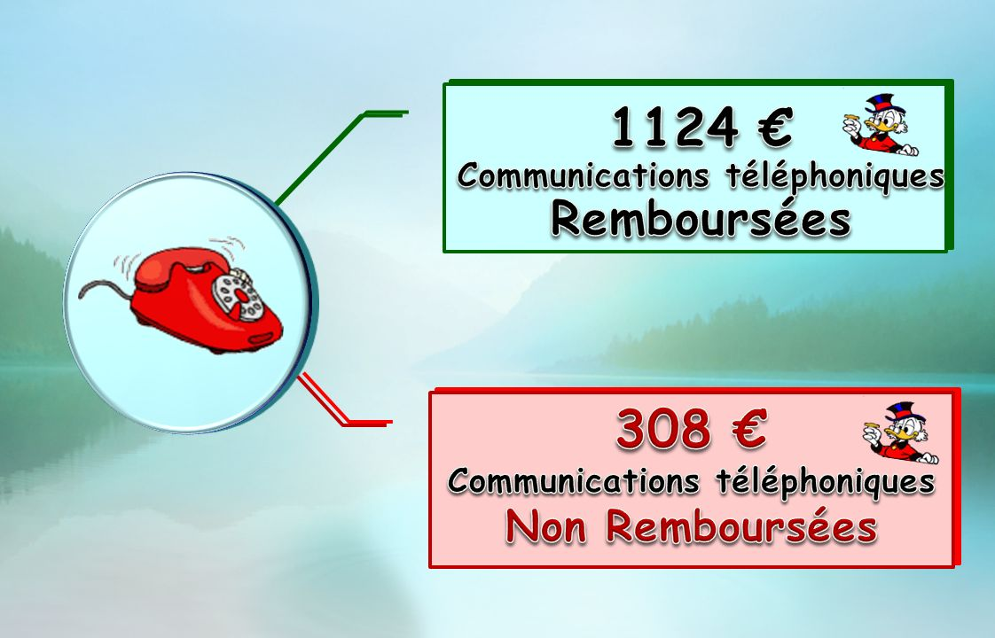 Communications téléphoniques Remboursées Communications téléphoniques