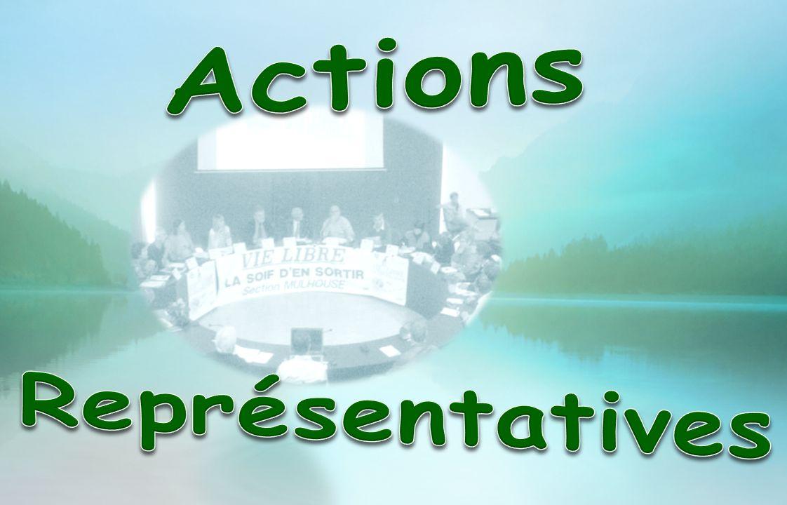 Actions Représentatives