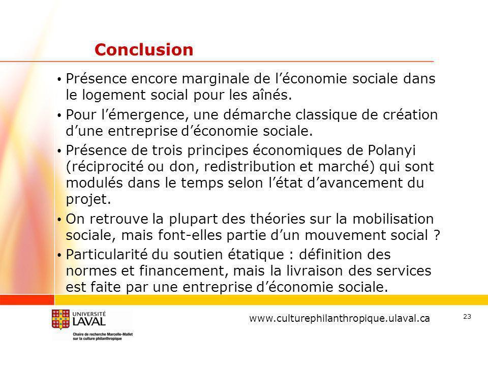 Conclusion Présence encore marginale de l'économie sociale dans le logement social pour les aînés.