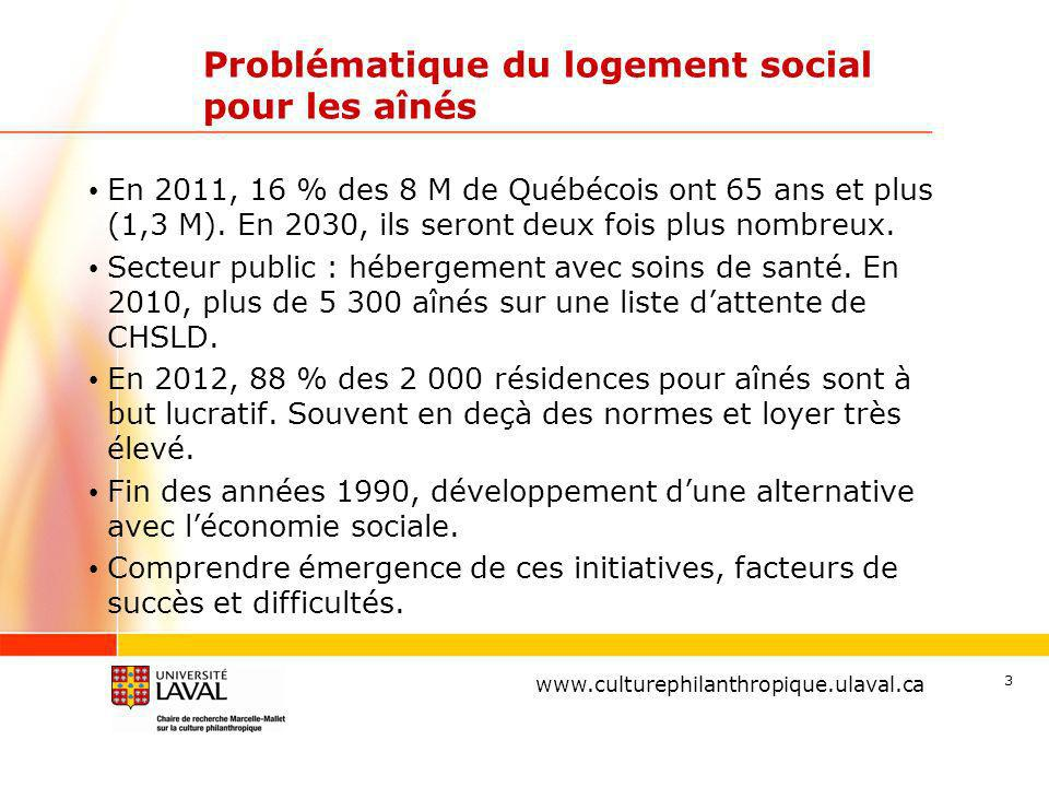 Problématique du logement social pour les aînés
