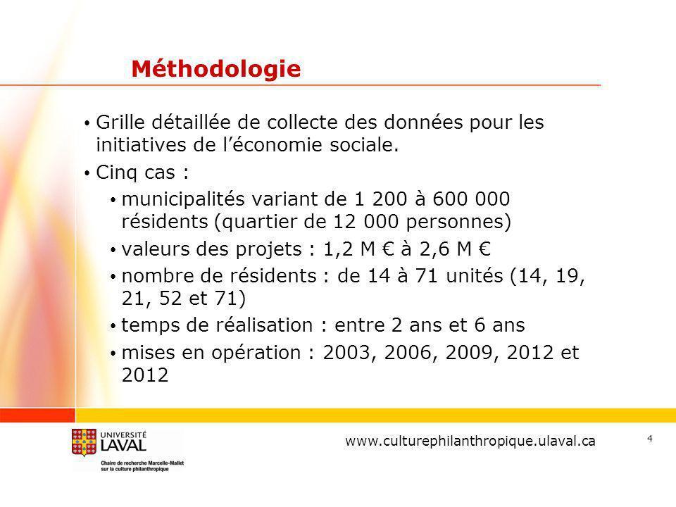 Méthodologie Grille détaillée de collecte des données pour les initiatives de l'économie sociale. Cinq cas :