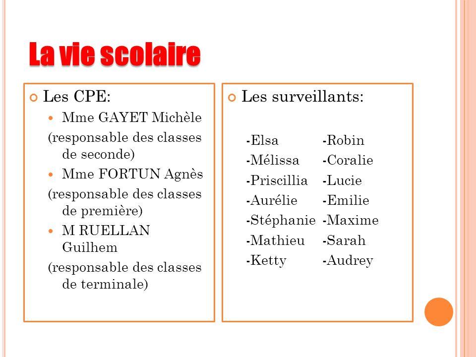 La vie scolaire Les CPE: Les surveillants: Mme GAYET Michèle