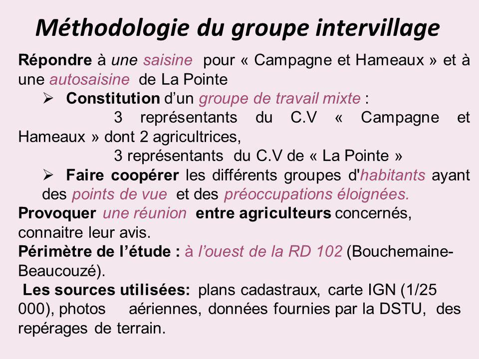 Méthodologie du groupe intervillage