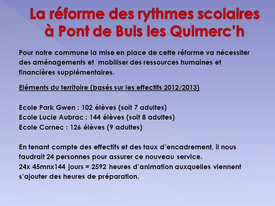 La réforme des rythmes scolaires à Pont de Buis les Quimerc'h