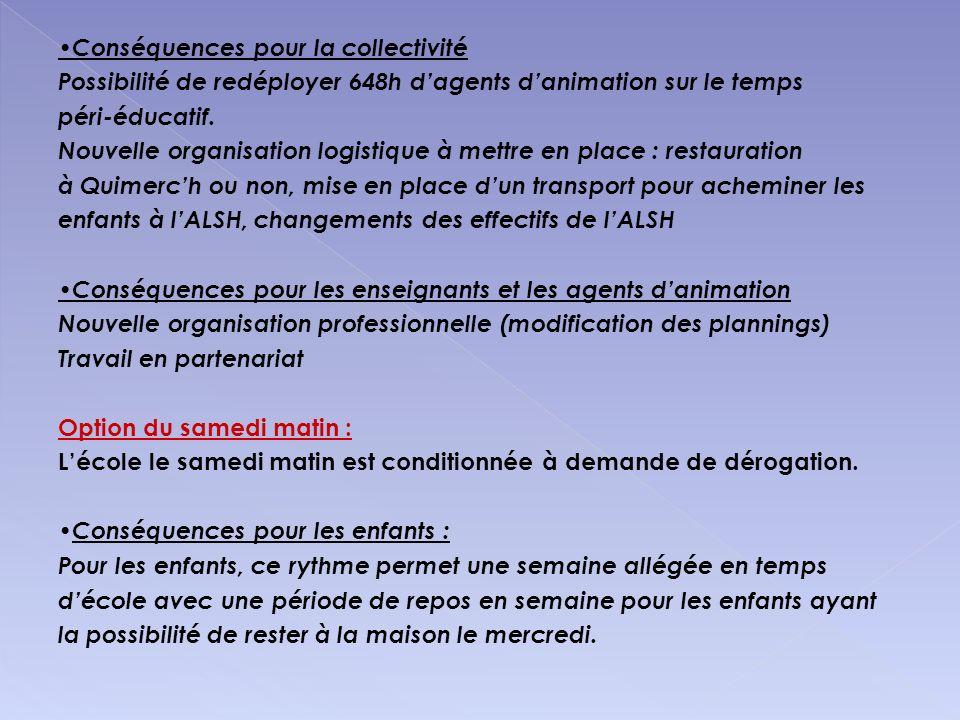 •Conséquences pour la collectivité Possibilité de redéployer 648h d'agents d'animation sur le temps péri-éducatif.