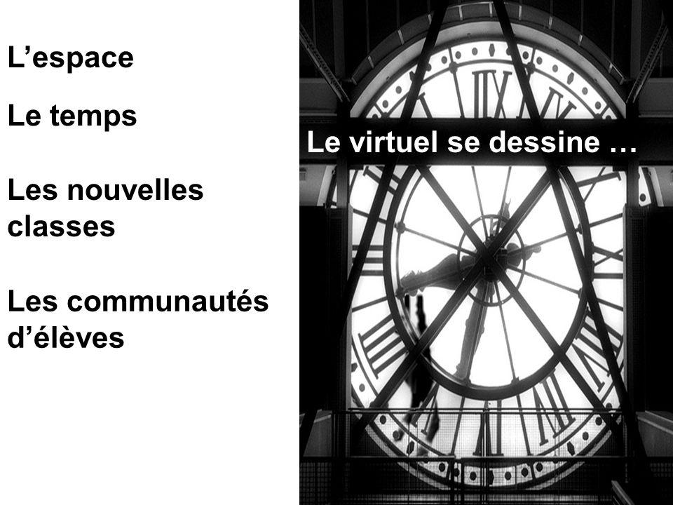 L'espace Le temps Le virtuel se dessine … Les nouvelles classes Les communautés d'élèves