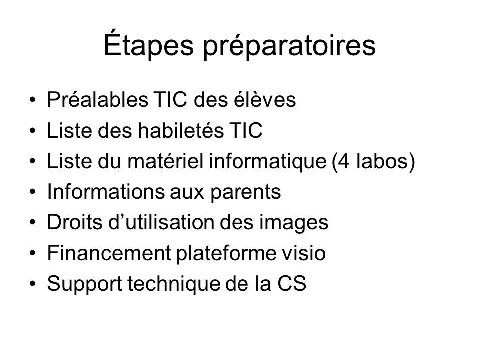 Étapes préparatoires Préalables TIC des élèves Liste des habiletés TIC
