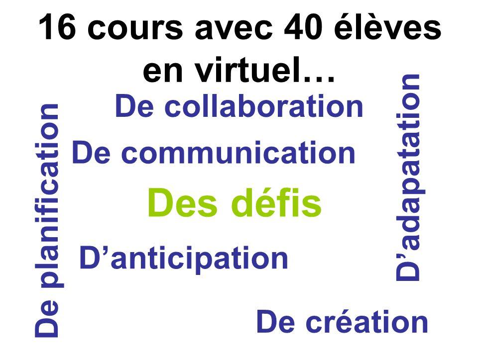 16 cours avec 40 élèves en virtuel…