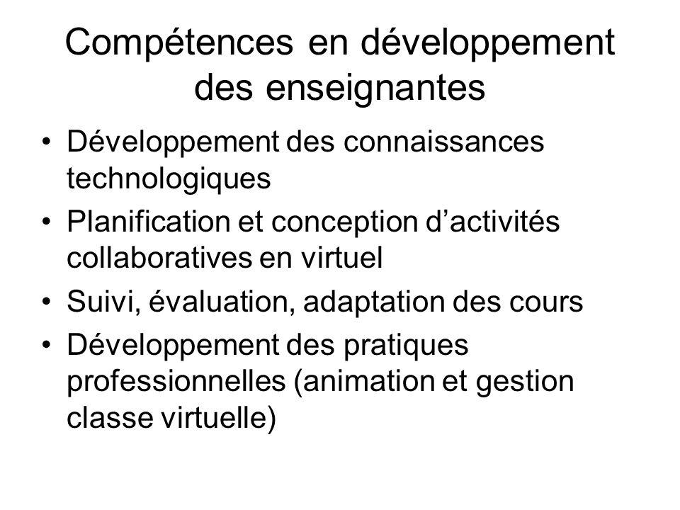 Compétences en développement des enseignantes
