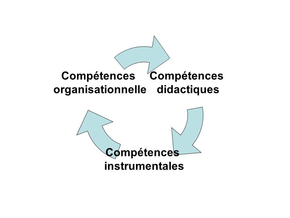 Compétences didactiques instrumentales organisationnelle